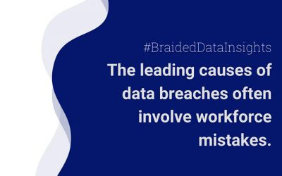Leading Cause of Data Breaches