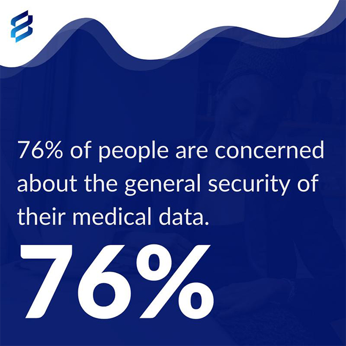 medical data security